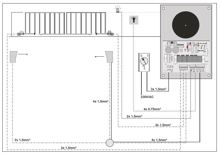 automaatika kaabeldus